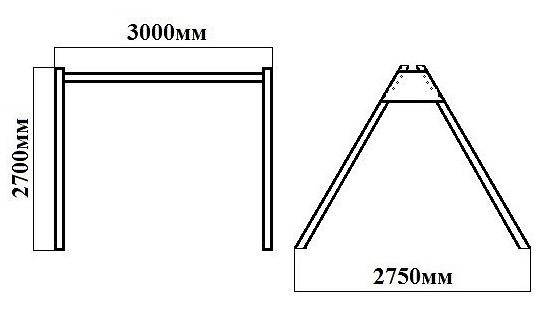 Размер рамы 3 м. Изображение.