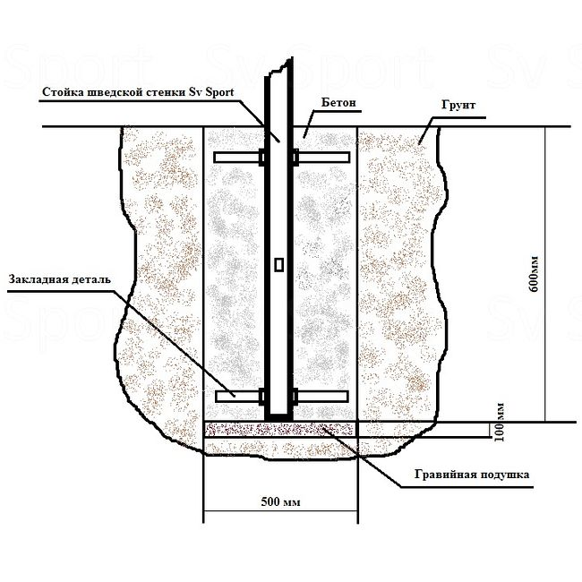 Схема бетонировки спортивных комплексов на улице.